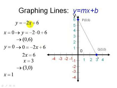 Geometric sequences common core algebra 2 homework answers